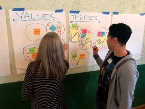 "2 individuals working on a large post-it-note with the words ""Values"" written on the top"